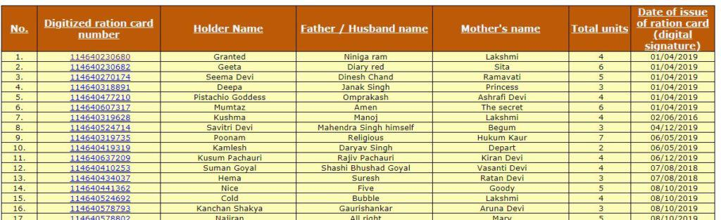 UP_FCS_Ration_Card_Name_Wise-1024x313
