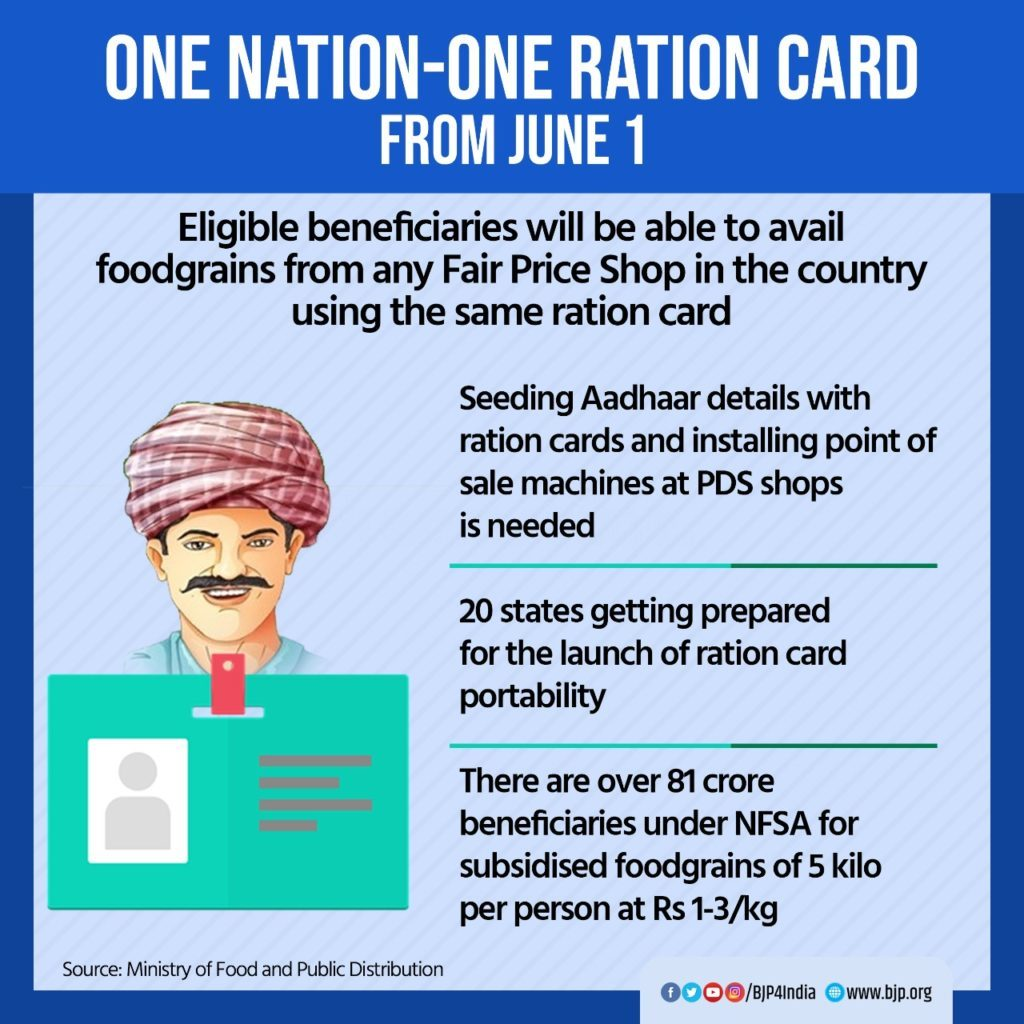 one-nation-one-ration-card-2-1024x1024