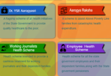 Photo of YSR Aarogyasri Card Status Application, Check Benefits, Diseases List